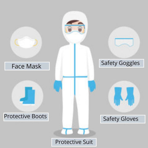 Protective Coverall, PPE suits, Disposable mask, protective mask