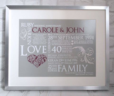 Anniversary Keepsake Design