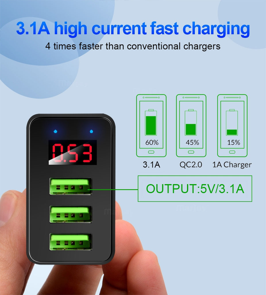 USB Charger QC3.0 Fast Charging with LED Display