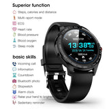 Best Smartwatch with Fitness and Health monitor
