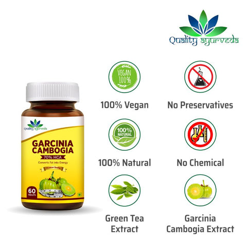 Garcinia-Cambogia-for-Weightloss
