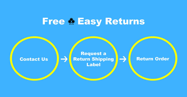 How To Get Free & Easy Returns