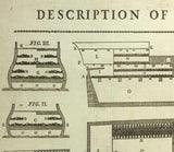Description of a Slave Ship Print