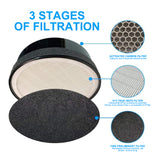 Masmire True HEPA Filter Purifiers for Home Allergies and Pets, Smokers, Smoke, Dust, Mold, and Pollen, Air Cleaner for Bedroom,with UV Light, (AP01 Digital)