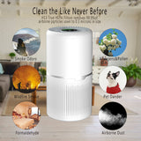 Air Purifier with True HEPA Filter & Active Carbon Filters ,PM2.5 Air Purifier for Smokers ,Effectively Filter Smoke, Virus, Pet Dander and Dust, Noise ≤40dB, Use Quietly in Home and Offices(AP01 Pro White)