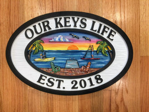 Beach House Signs , Personalized House Signs BH66