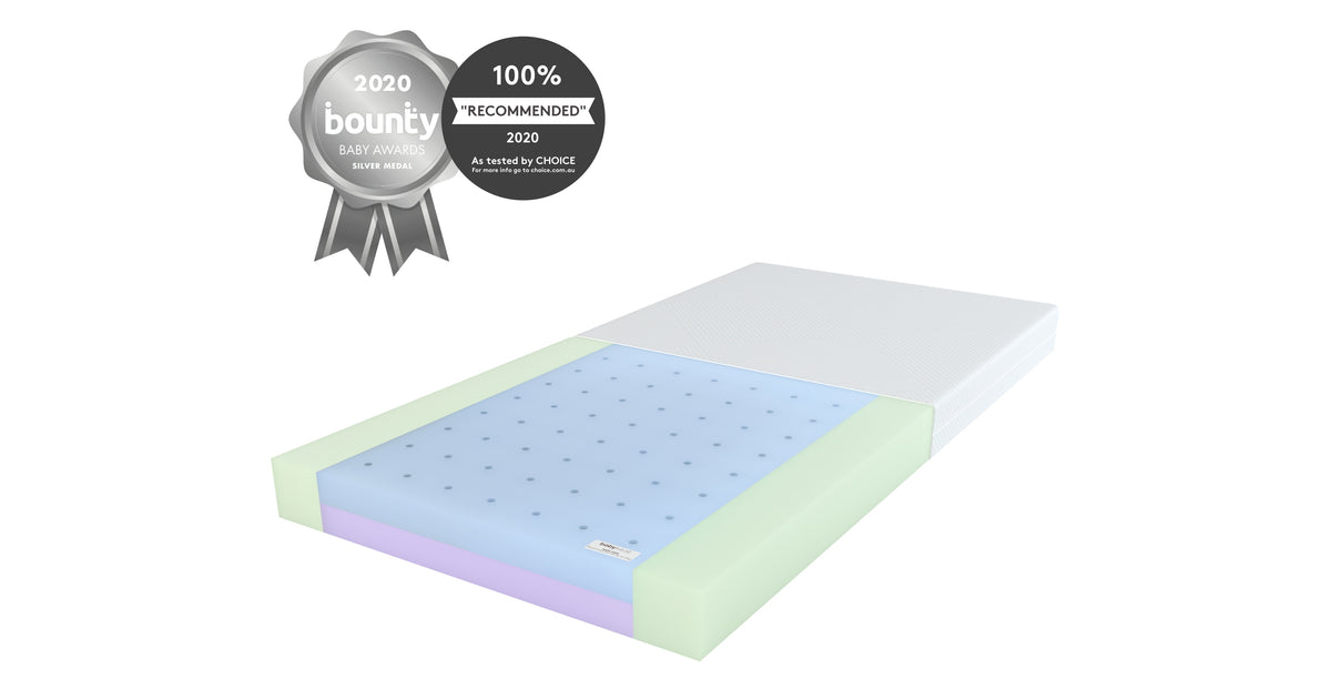 Babyrest DuoCore™ Mattress receives 100% CHOICE Recommendation