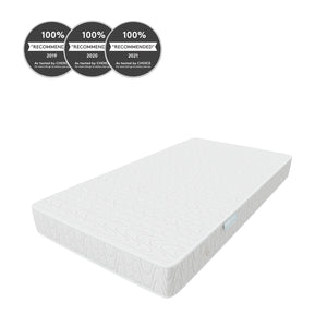 Deluxe Innerspring Cot Mattress
