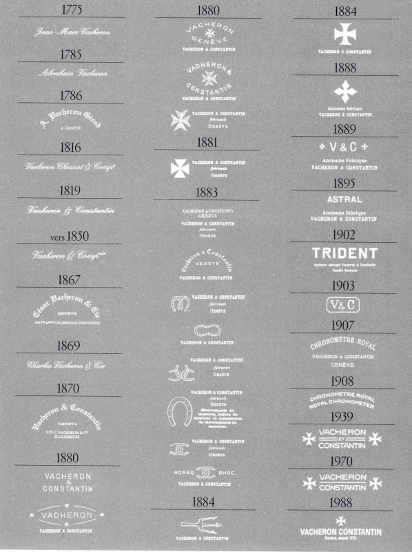 History of the Vacheron & Constantin Logo, (approximately) by Years of Production