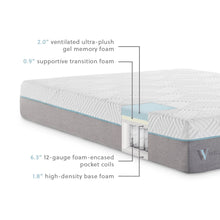 Load image into Gallery viewer, wellsville 11 inch gel hybrid mattress reviews