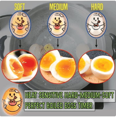 Heat Sensitive Hard-Medium-Soft Perfect Boiled Eggs Timer
