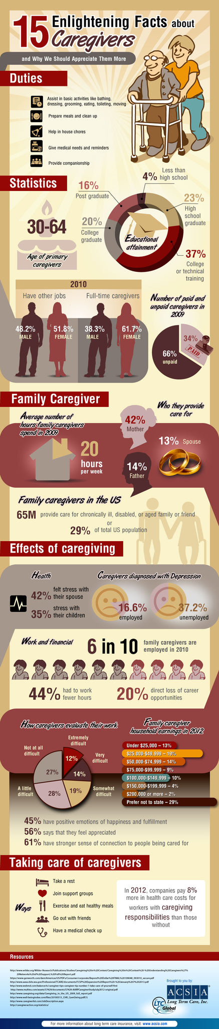 Top 15 Enlightening Facts about Caregivers