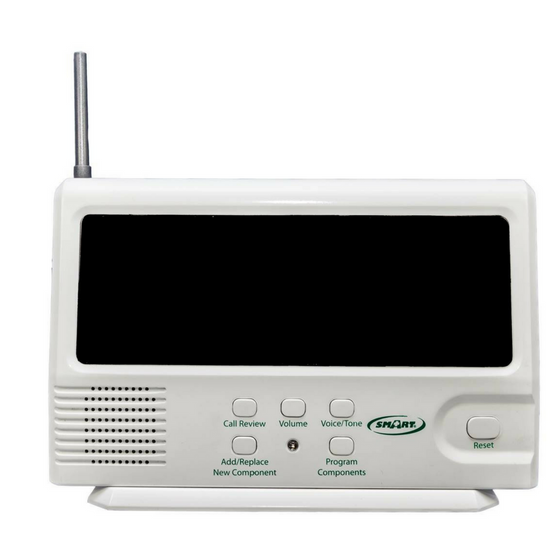 Wireless Economy Central Monitor 433-CMU