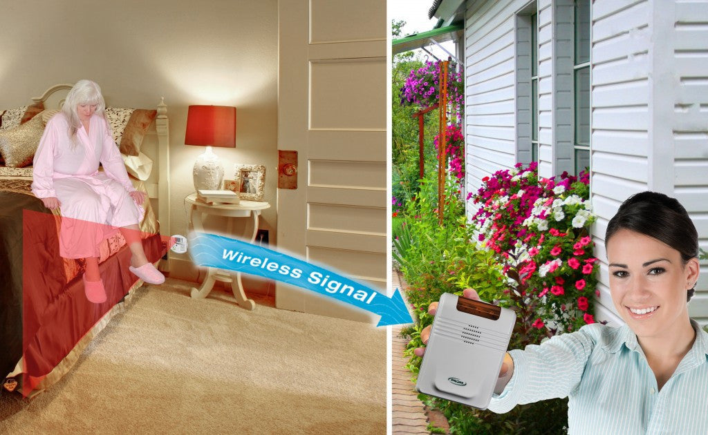 Wireless Motion Sensor and Receiver – 433MS-SYS