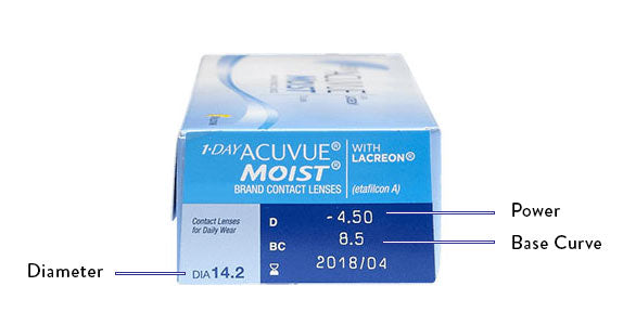 How to read Myopia Contact Lens packaging