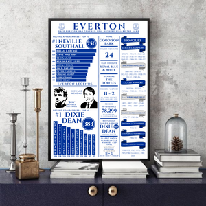 Everton - History Print (White background)