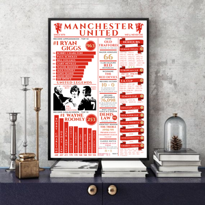 Manchester United - History Print (White background)