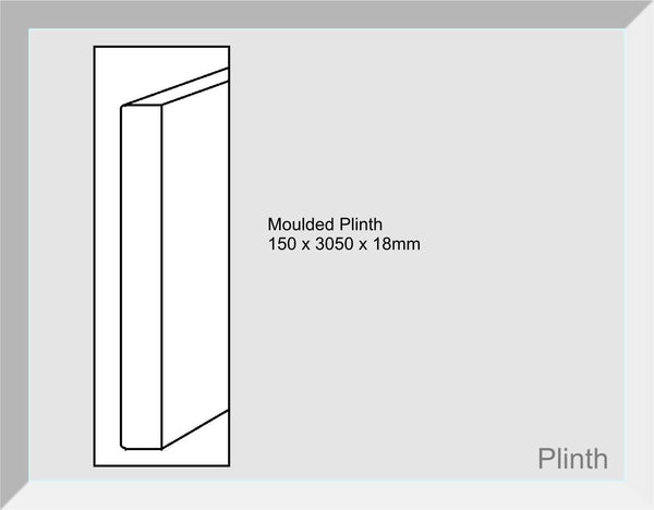 Lumi Gloss White Plinths Includes Curved Plinths