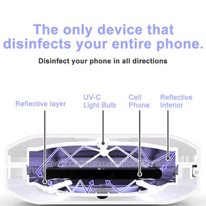 2 UV Smartphone Sanitizer & Universal Charger | Patented & Clinically Proven UV Light Disinfector