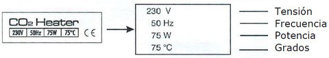 Co2 Heater diagram