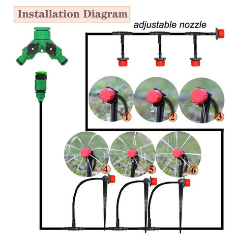 Patio Furniture Land DIY Garden Irrigation System Kit Garden