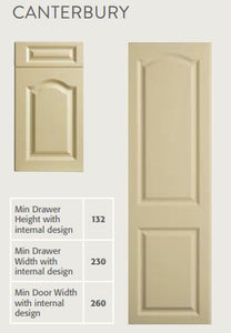 Bella Canterbury style door - technical specification