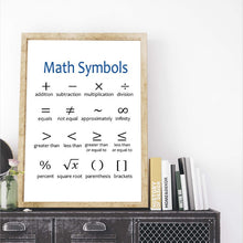 Load image into Gallery viewer, Math Symbols Print Educational Poster