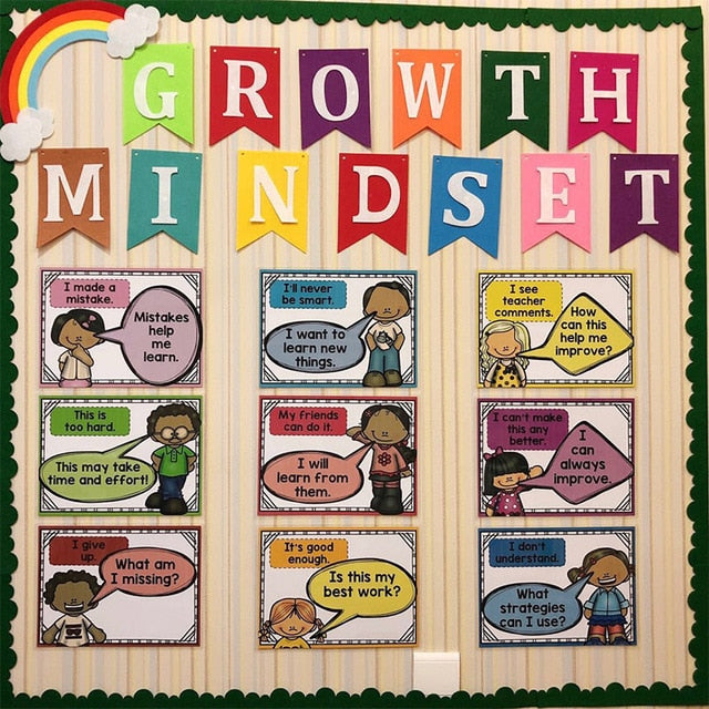 10Pcs/Set English A4 Plastic Big Card Educational Poster - Growth Mindset