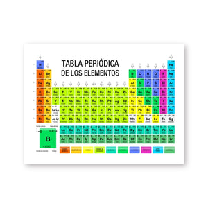 Chemistry Periodic Table of the Elements Educational Chart Canvas Prints Spanish Version