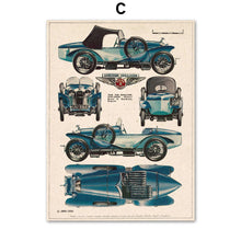 Load image into Gallery viewer, Wall Art Canvas Painting Classical Racing Champion Car Bugatti