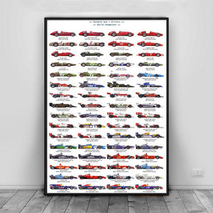 Formula 1 Drivers F1 Racing Car Poster Art Canvas