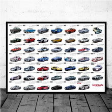 Load image into Gallery viewer, Formula 1 Drivers F1 Racing Car Poster Art Canvas