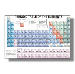 Illustrated Periodic Table of the Elements Educational Chart Poster Print, 36x24
