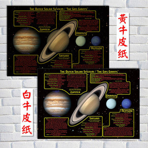 Solar System Milky Way Galaxy Space Stars Nebula Art Silk Poster