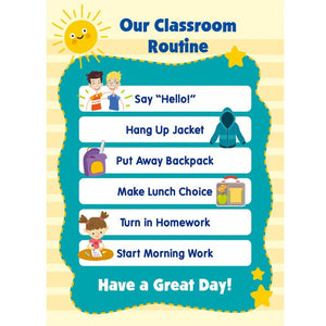English Classroom Daily Routine Task Training  A4 Big Flash Cards