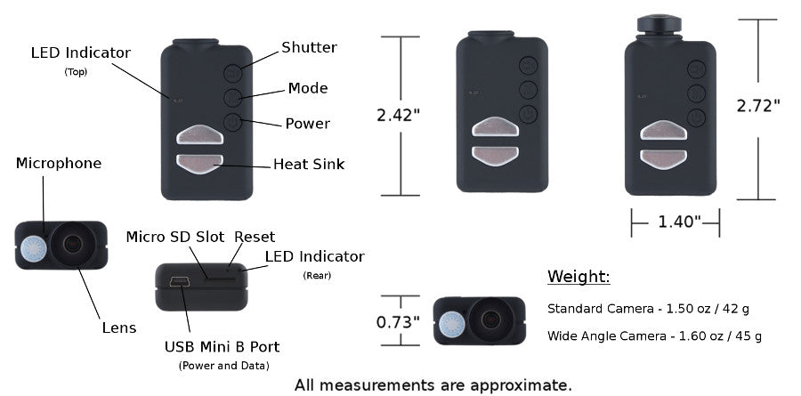 Mobius Camera Dimensions And Measurements