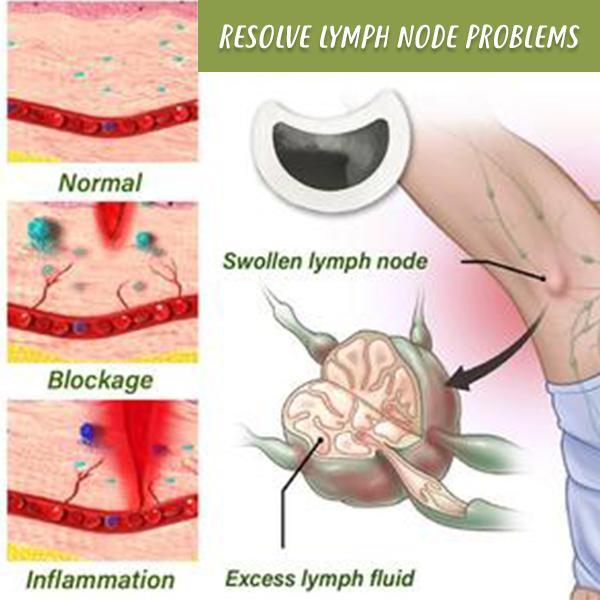 Biosense Lymphatic Care Patch