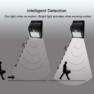 NEW VERSION SOLAR-POWERED MOTION SENSOR SECURITY LED