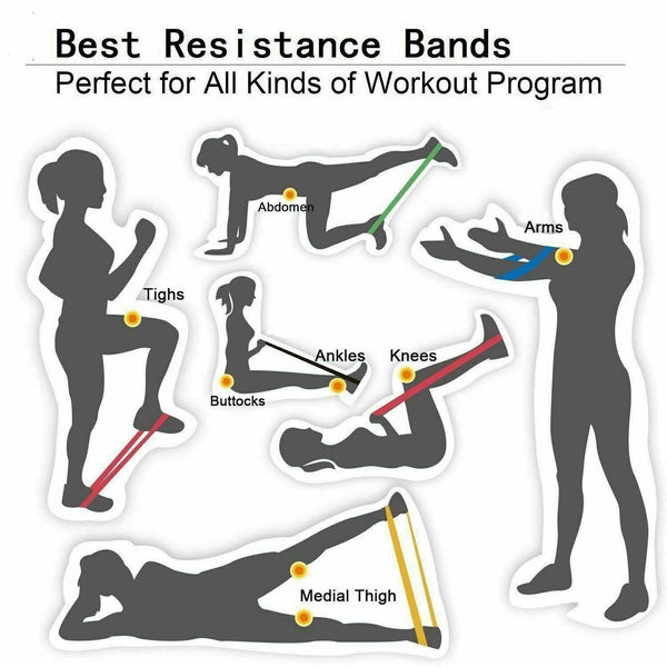 BACKFY - Resistance Bands Loop 5 Set Exercise Workout CrossFit Fitness Yoga