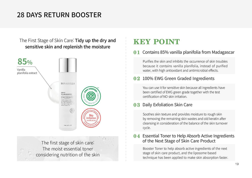 [Bonabella] 28 Days Return Booster 150ml / 400ml