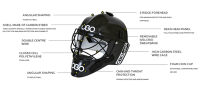 OBO Carbon Helmet - Just Hockey