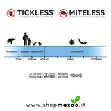 Tickless mini CAT - dispositivo a ultrasuoni contro le pulci e le zecche