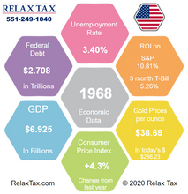 Load image into Gallery viewer, Relax Tax's Free Guide  -Looking back at the numbers of the last 50 Years