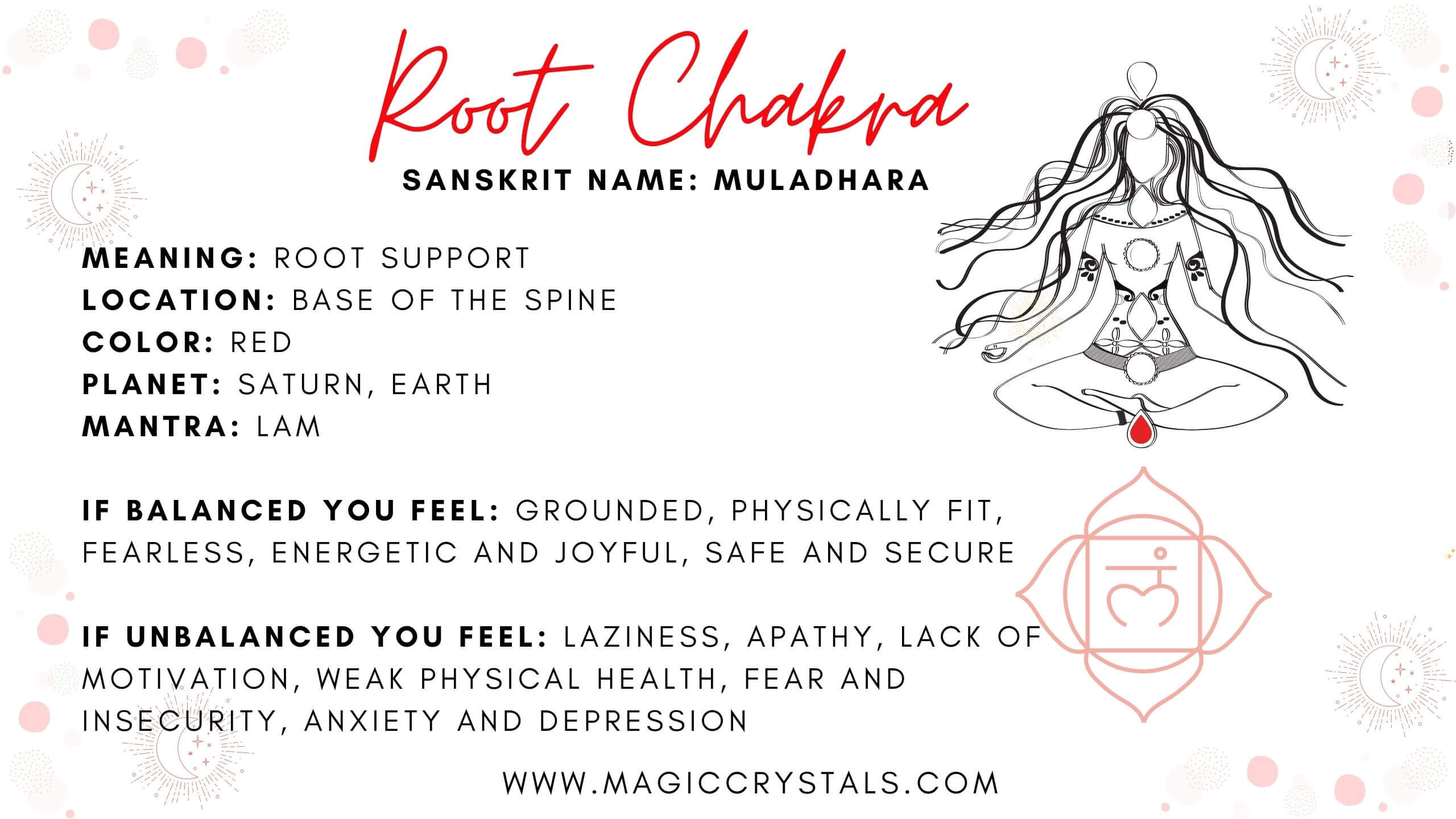 Root Chakra Meaning - Everything about the root chakra - Root Chakra Facts - Learn all about root chakra - Crystal Healing the root chakra - Magic Crystals