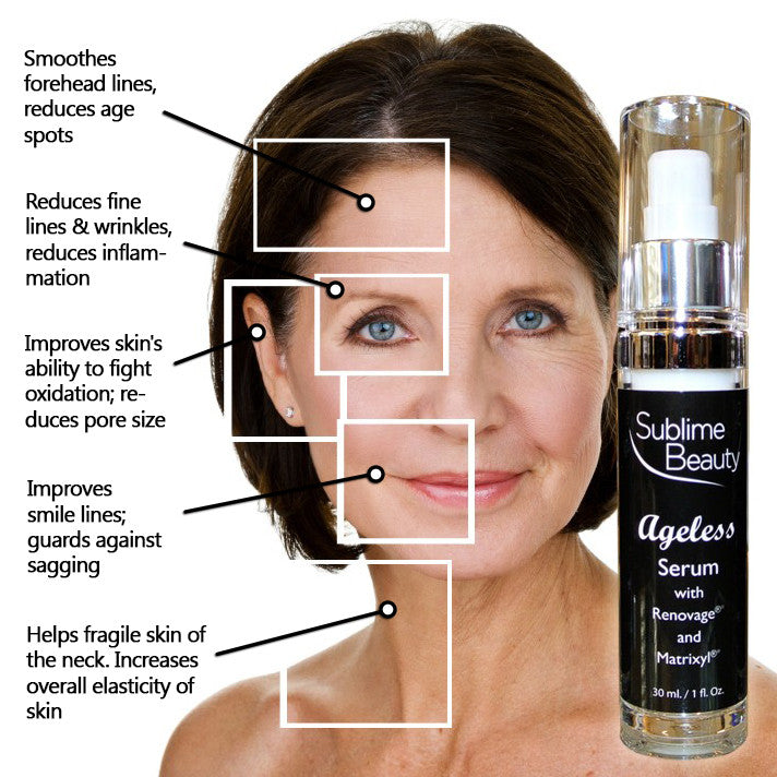 Ageless Serum with Renovage® and Matrixyl®