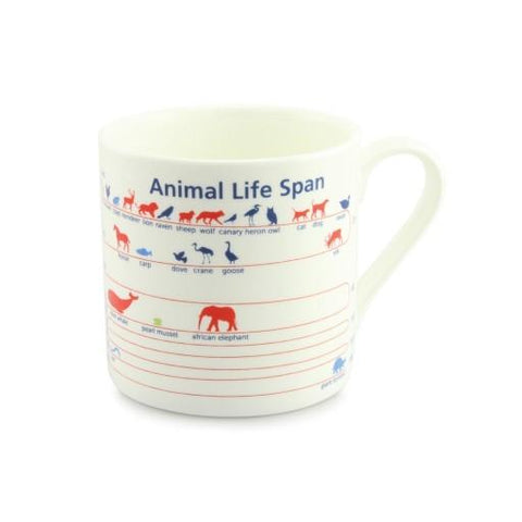 Animal Lifespan Mug