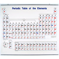 Periodic Table of the Elements Wall Chart - Avogadro's Lab Supply