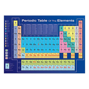 Periodic Table of the Elements Poster - Avogadro's Lab Supply