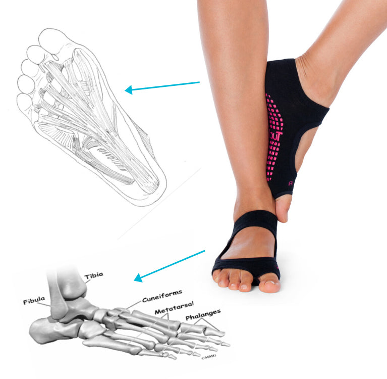 Toeless socks promote foot-to-brain connection
