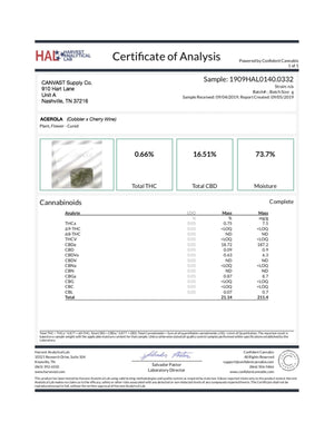 Certified Organic Acerola Hemp Clones Certificate of Analysis provided by Harvest Analytical Lab.